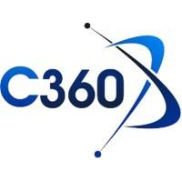 Contax360 BPO Solutions